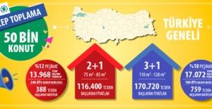 TOKİ'den 388 TL'den başlayan taksitlerle 50 bin ucuz konut, işte başvuru şartları