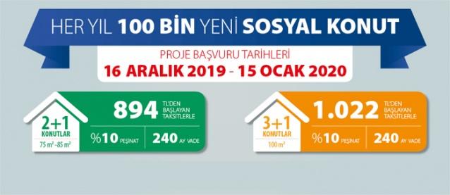 TOKİ'nin 81 ilde 100 bin sosyal konut projesi için başvuru şartları ve tarihleri neler?