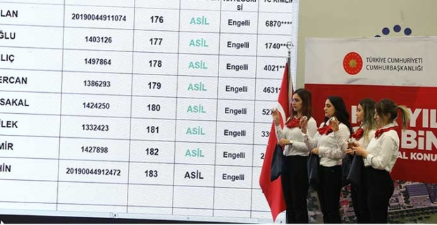TOKİ'nin İstanbul Tuzla'da 5 bin 750 konutluk projenin kuraları tamamlandı